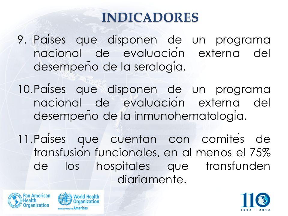 INDICADORES Países que disponen de un programa nacional de evaluación externa del desempeño de la serología.