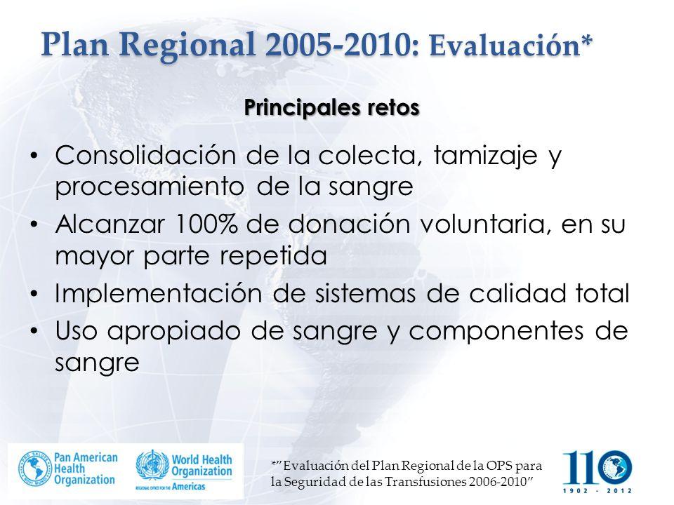 Plan Regional 2005-2010: Evaluación*