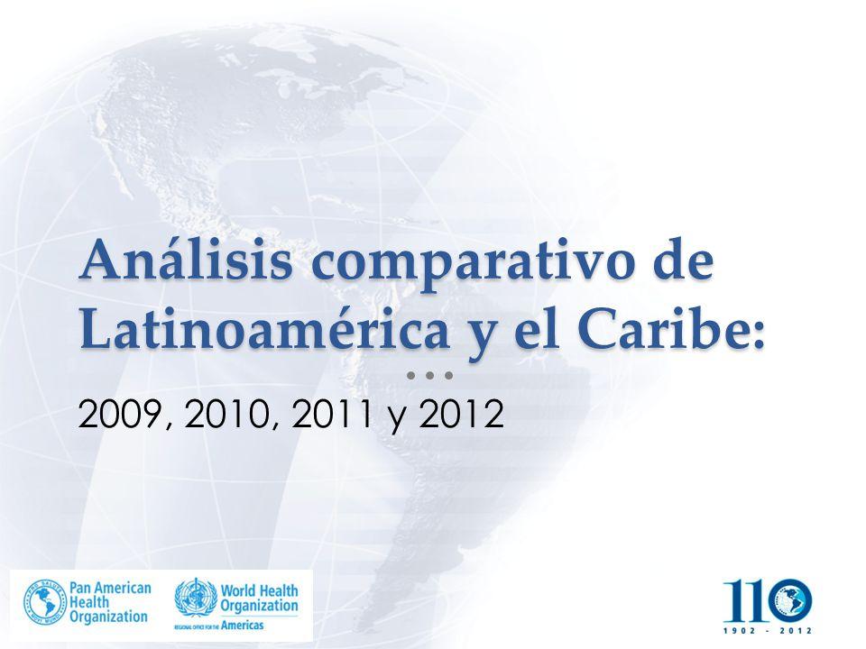 Análisis comparativo de Latinoamérica y el Caribe: