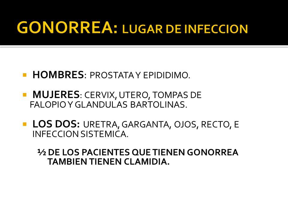 GONORREA: LUGAR DE INFECCION