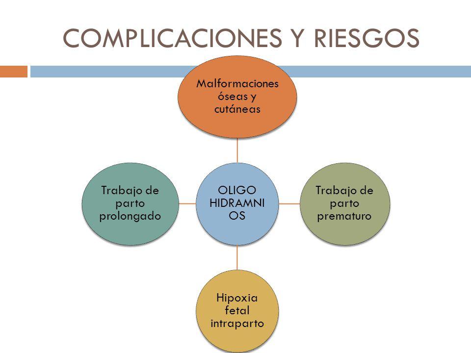 COMPLICACIONES Y RIESGOS