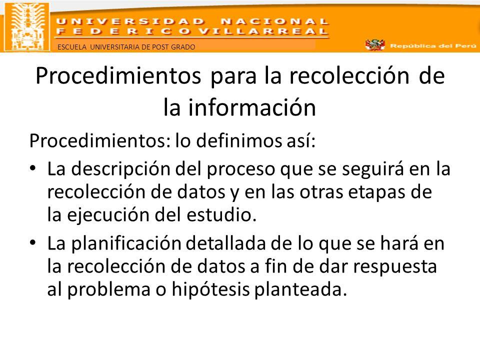 Procedimientos para la recolección de la información