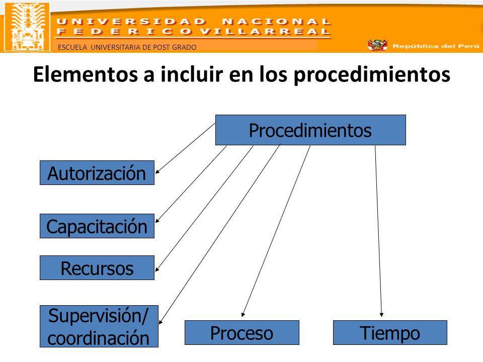 Elementos a incluir en los procedimientos