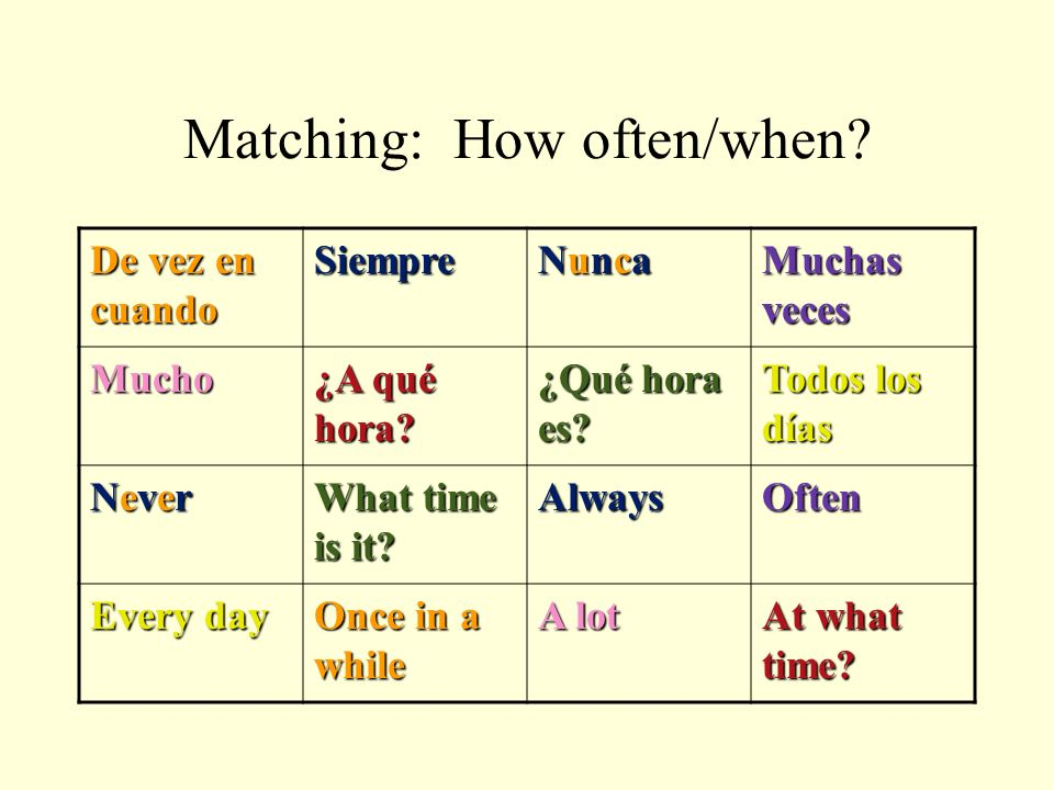 Matching: How often/when