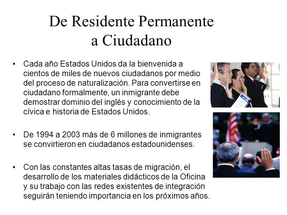 De Residente Permanente a Ciudadano