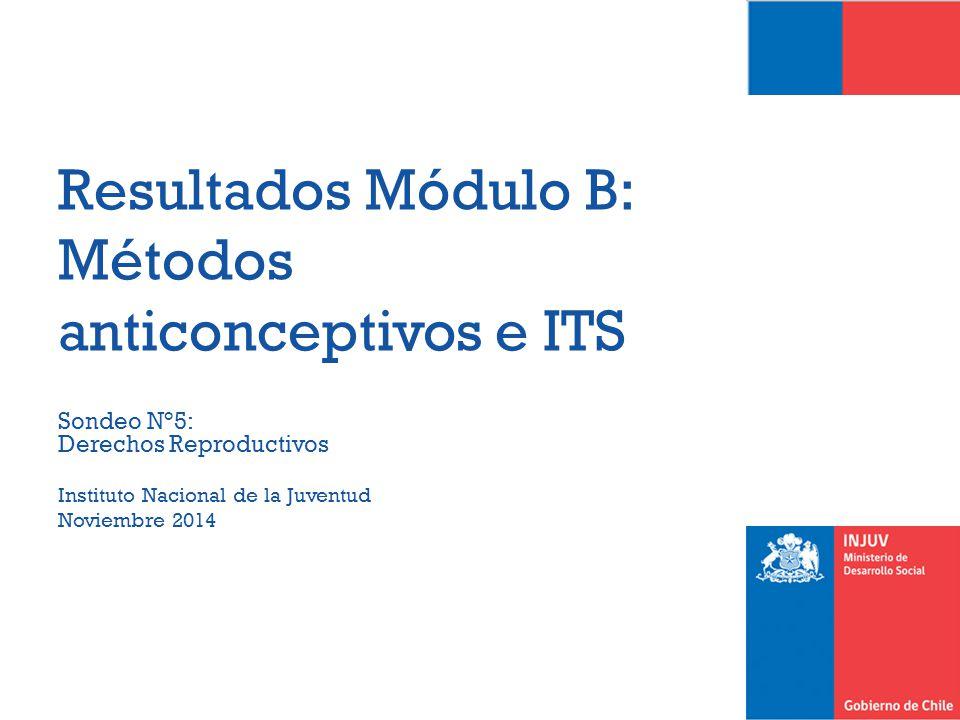 Resultados Módulo B: Métodos anticonceptivos e ITS