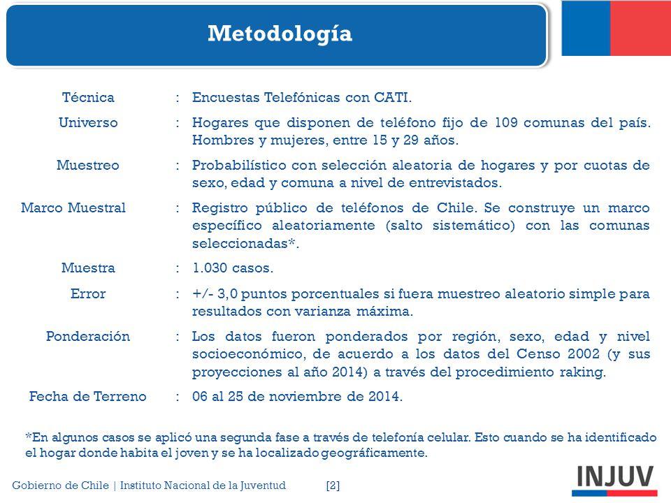 Metodología Técnica : Encuestas Telefónicas con CATI. Universo