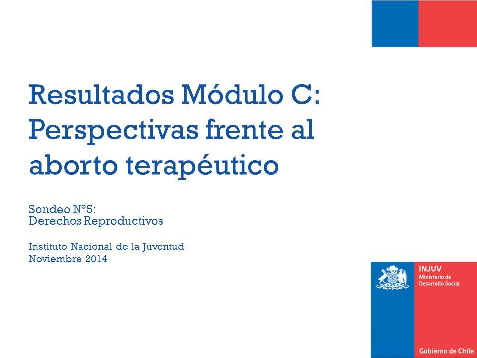 Resultados Módulo C: Perspectivas frente al aborto terapéutico
