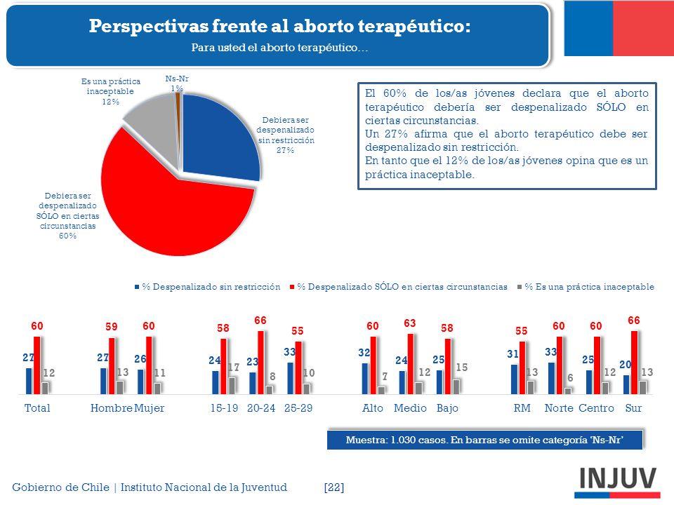 Perspectivas frente al aborto terapéutico: