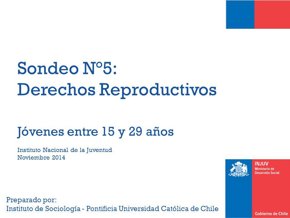 Sondeo N°5: Derechos Reproductivos