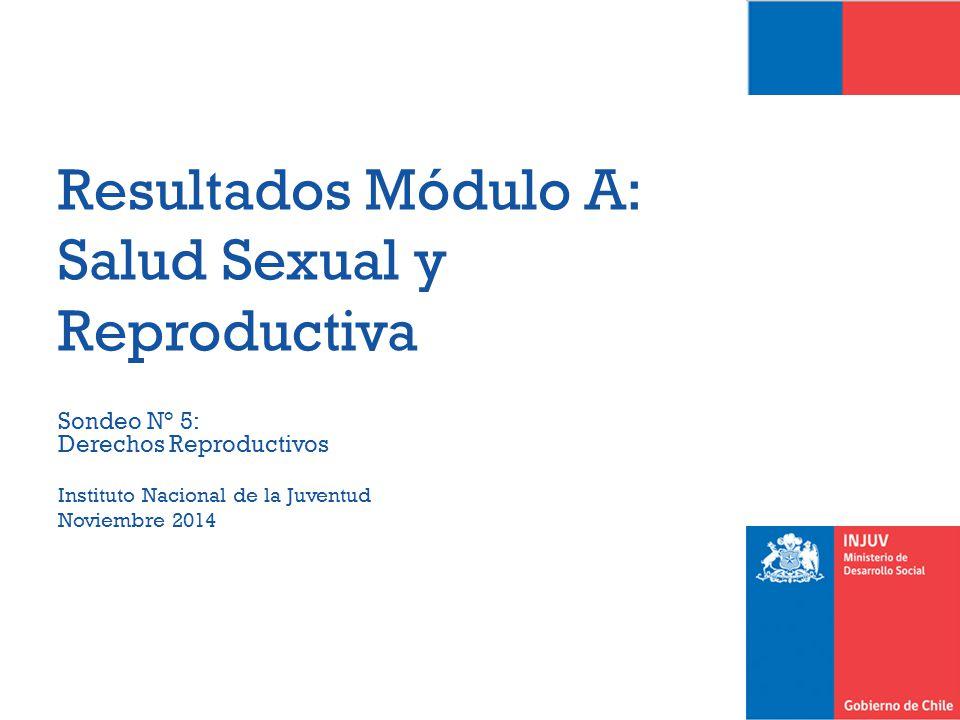 Resultados Módulo A: Salud Sexual y Reproductiva