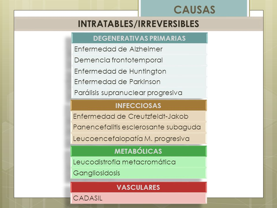 INTRATABLES/IRREVERSIBLES