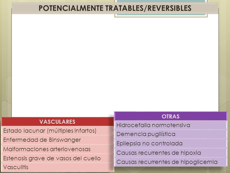 POTENCIALMENTE TRATABLES/REVERSIBLES