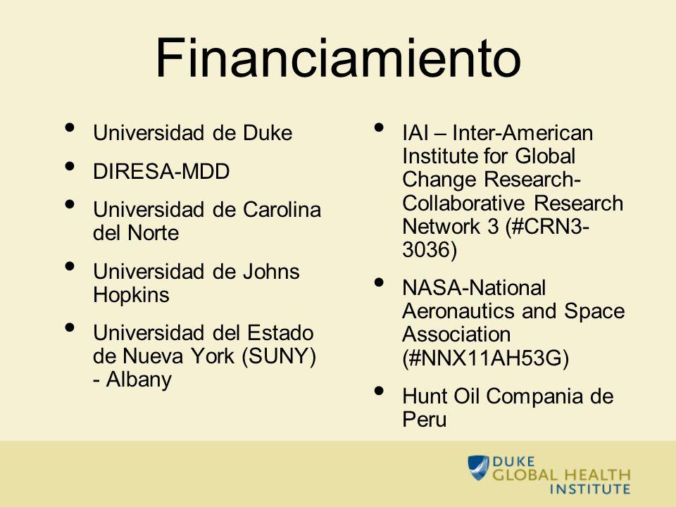 Financiamiento Universidad de Duke DIRESA-MDD