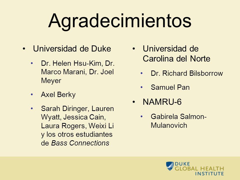 Agradecimientos Universidad de Duke Universidad de Carolina del Norte