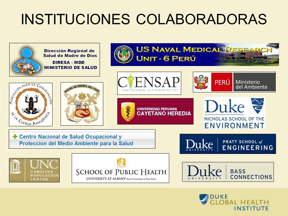 INSTITUCIONES COLABORADORAS