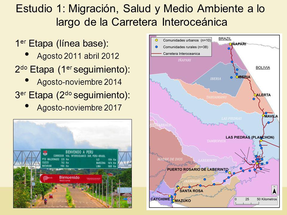 Estudio 1: Migración, Salud y Medio Ambiente a lo largo de la Carretera Interoceánica