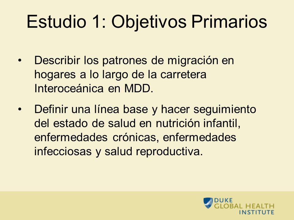 Estudio 1: Objetivos Primarios