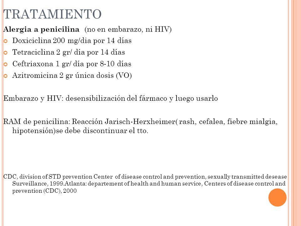 TRATAMIENTO Alergia a penicilina (no en embarazo, ni HIV)