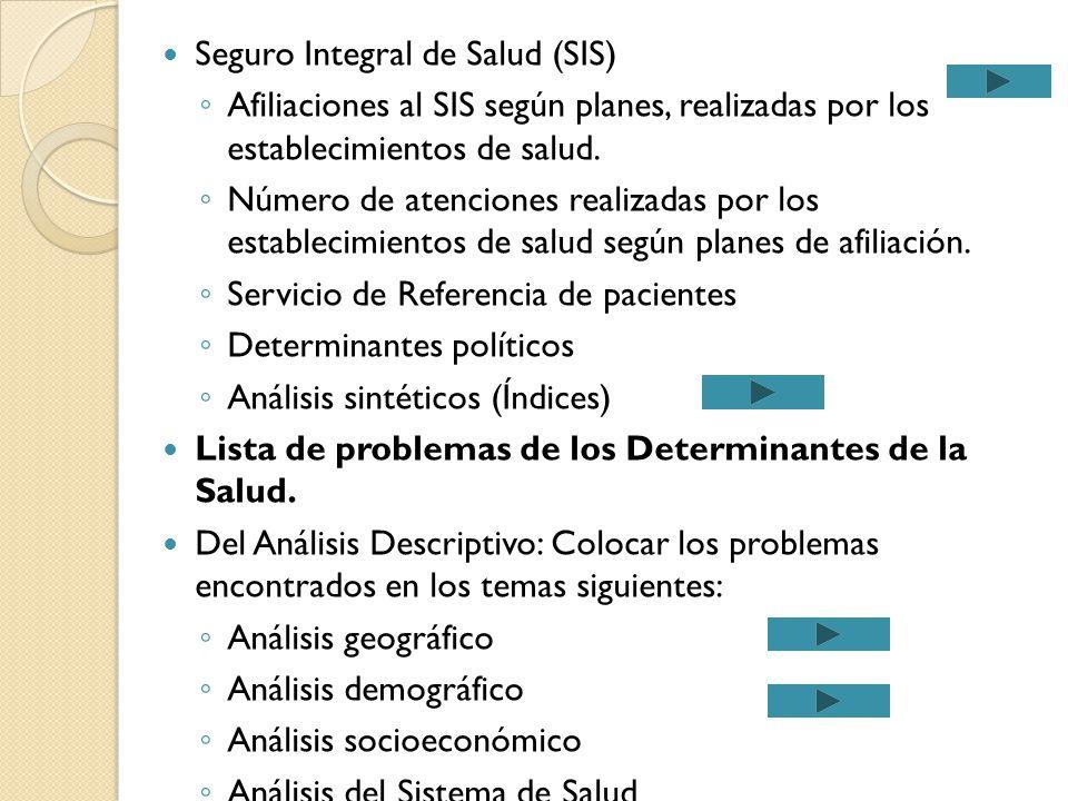 Seguro Integral de Salud (SIS)