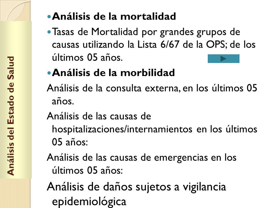 Análisis del Estado de Salud