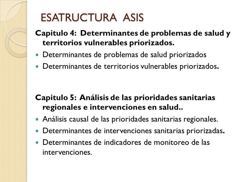 ESATRUCTURA ASIS Capitulo 4: Determinantes de problemas de salud y territorios vulnerables priorizados.