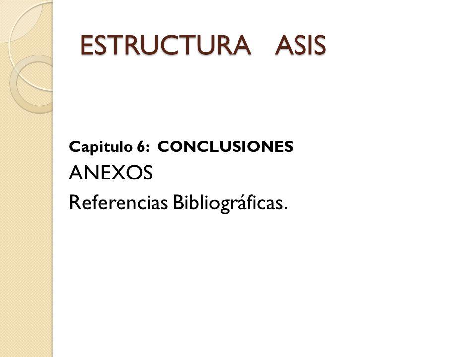 ESTRUCTURA ASIS ANEXOS Referencias Bibliográficas.