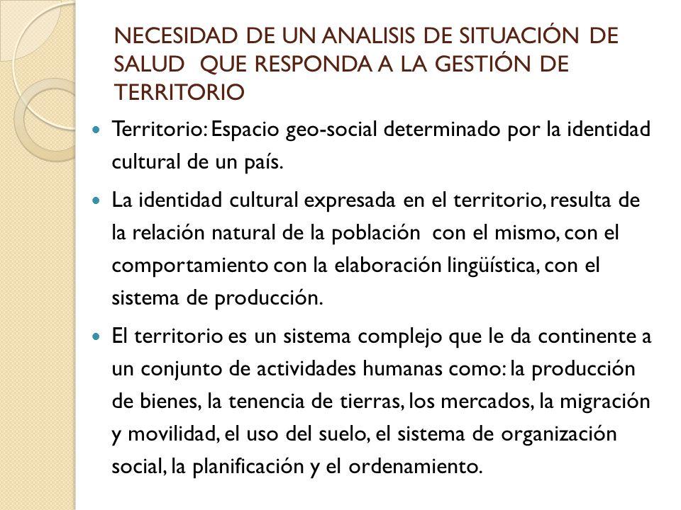 NECESIDAD DE UN ANALISIS DE SITUACIÓN DE SALUD QUE RESPONDA A LA GESTIÓN DE TERRITORIO