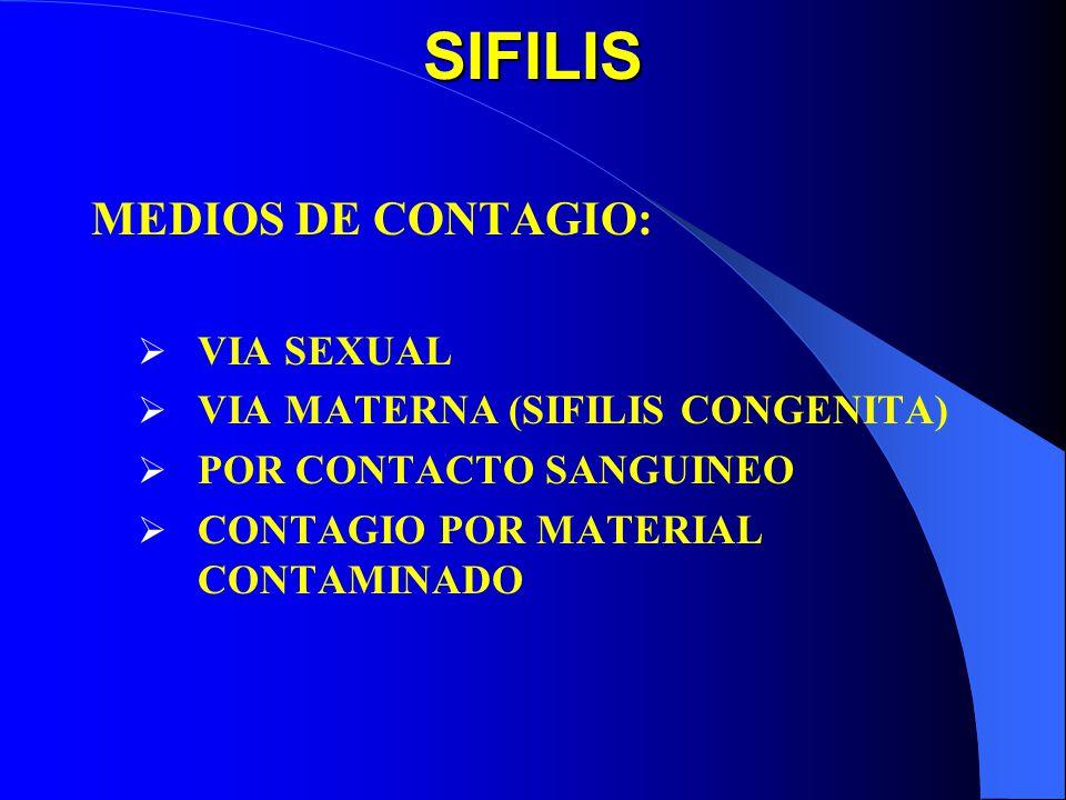 SIFILIS MEDIOS DE CONTAGIO: VIA SEXUAL VIA MATERNA (SIFILIS CONGENITA)