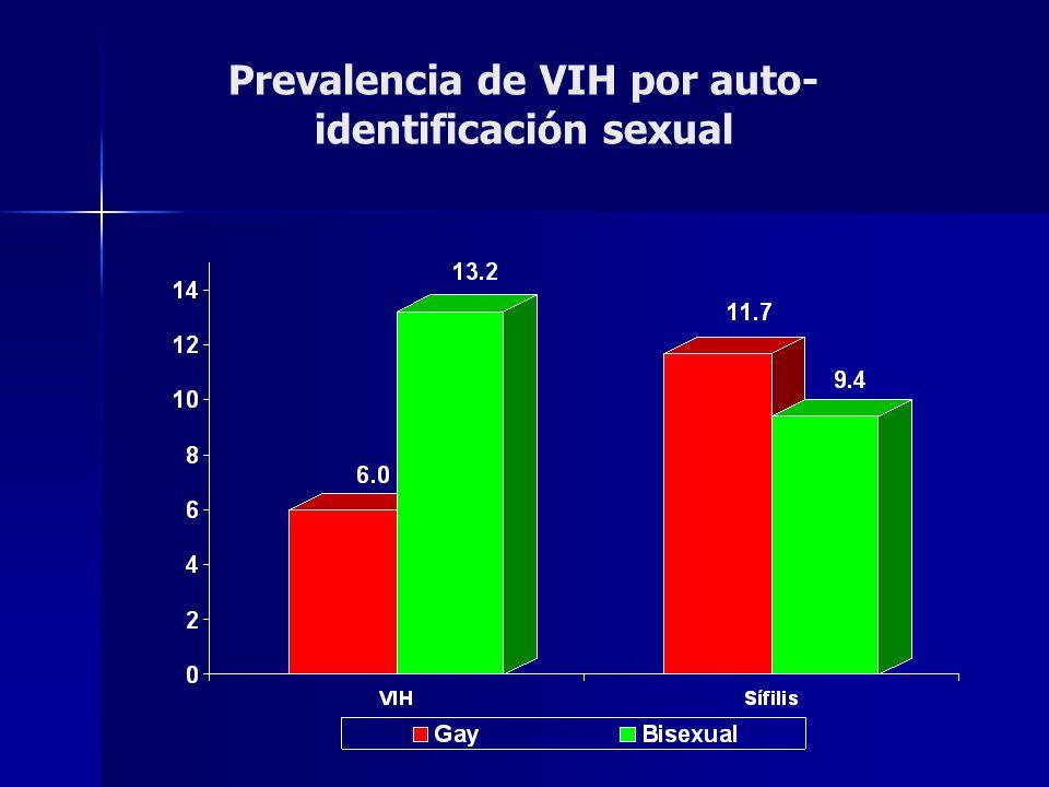 Prevalencia de VIH por auto-identificación sexual