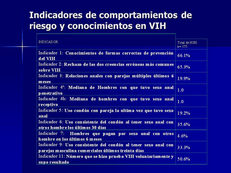 Indicadores de comportamientos de riesgo y conocimientos en VIH