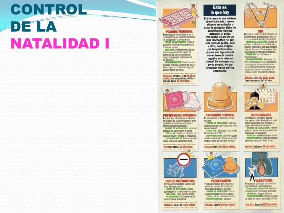 CONTROL DE LA NATALIDAD I