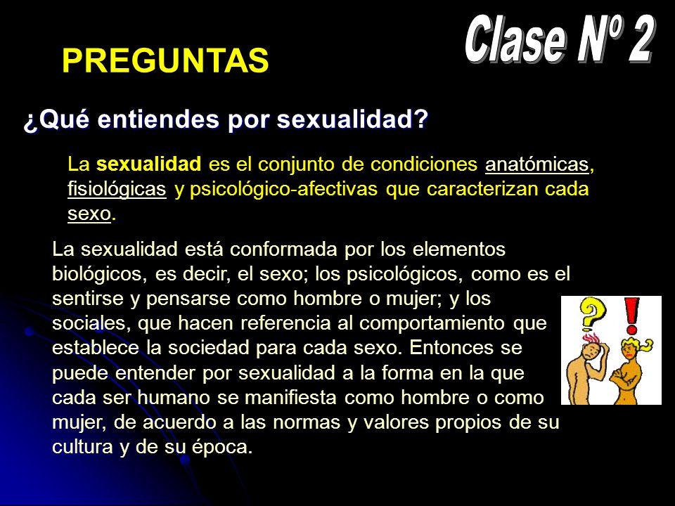 ¿Qué entiendes por sexualidad