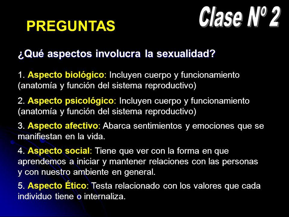 Clase Nº 2 PREGUNTAS ¿Qué aspectos involucra la sexualidad