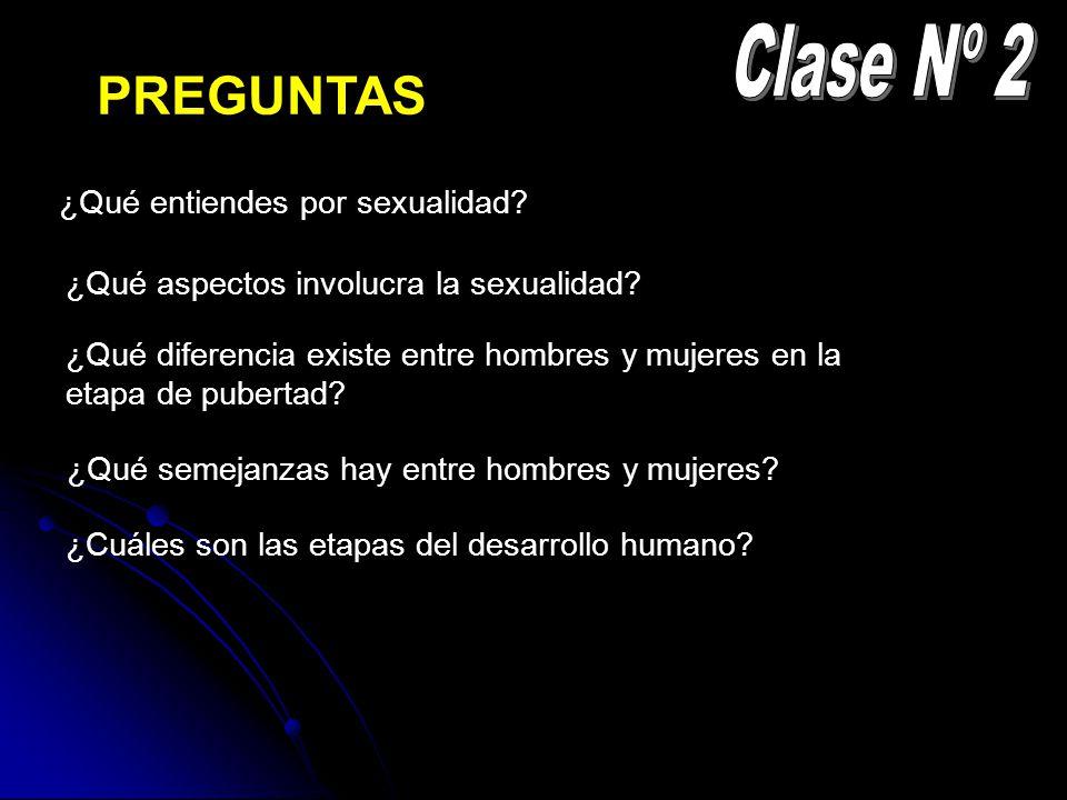 Clase Nº 2 PREGUNTAS ¿Qué entiendes por sexualidad