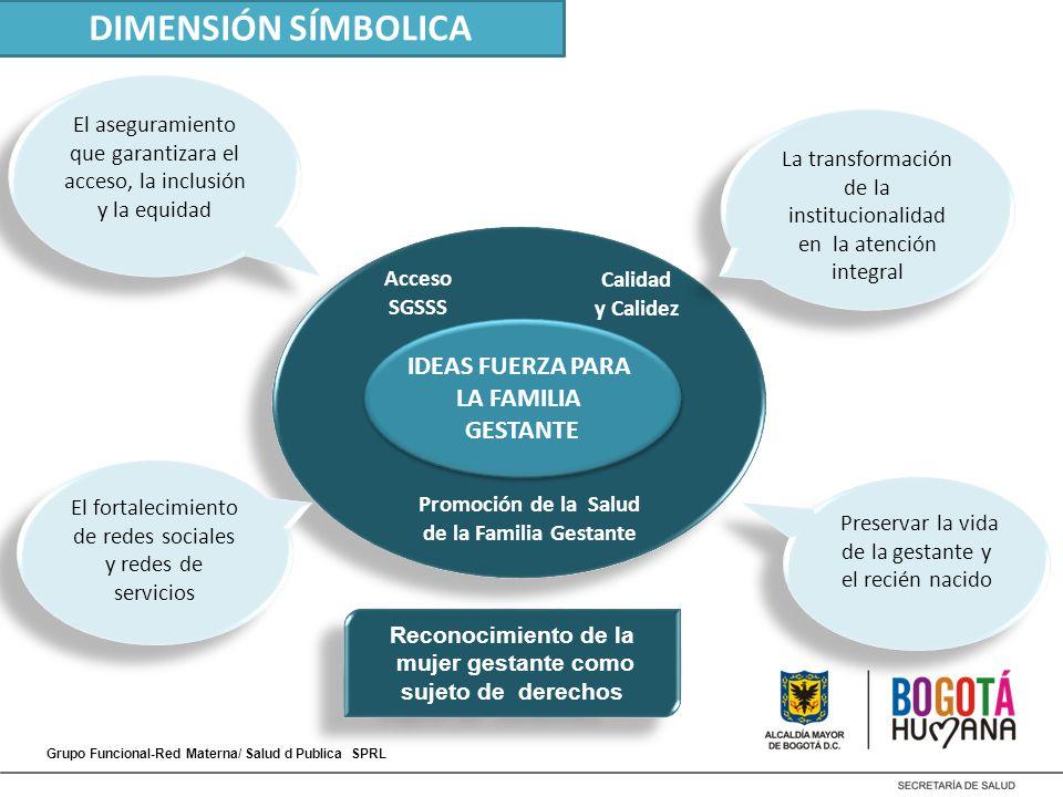 DIMENSIÓN SÍMBOLICA IDEAS FUERZA PARA LA FAMILIA GESTANTE