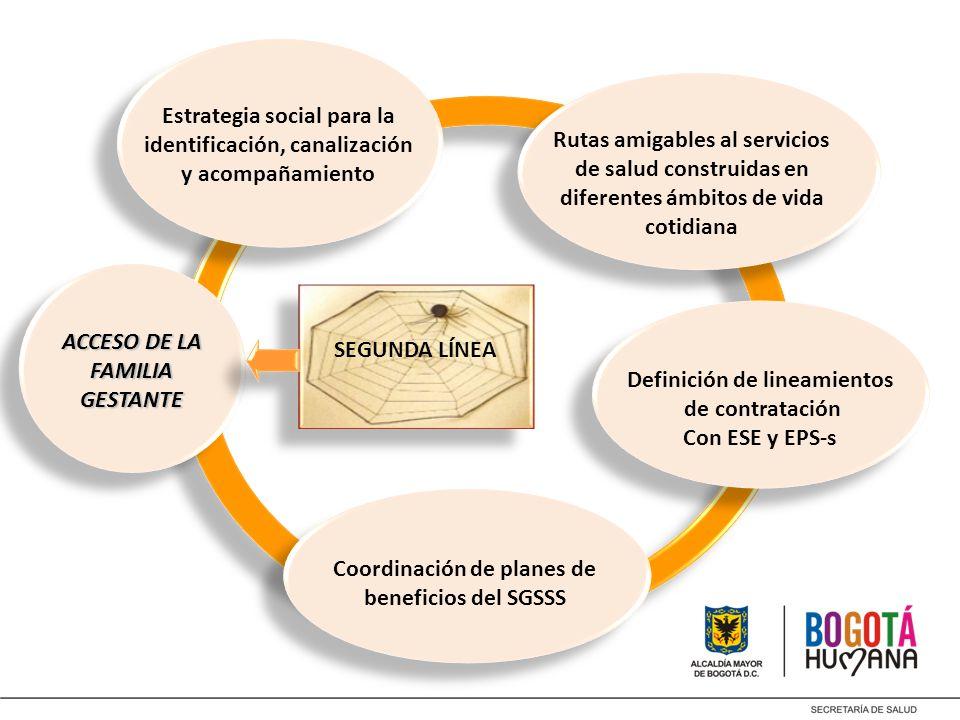 Definición de lineamientos de contratación Con ESE y EPS-s
