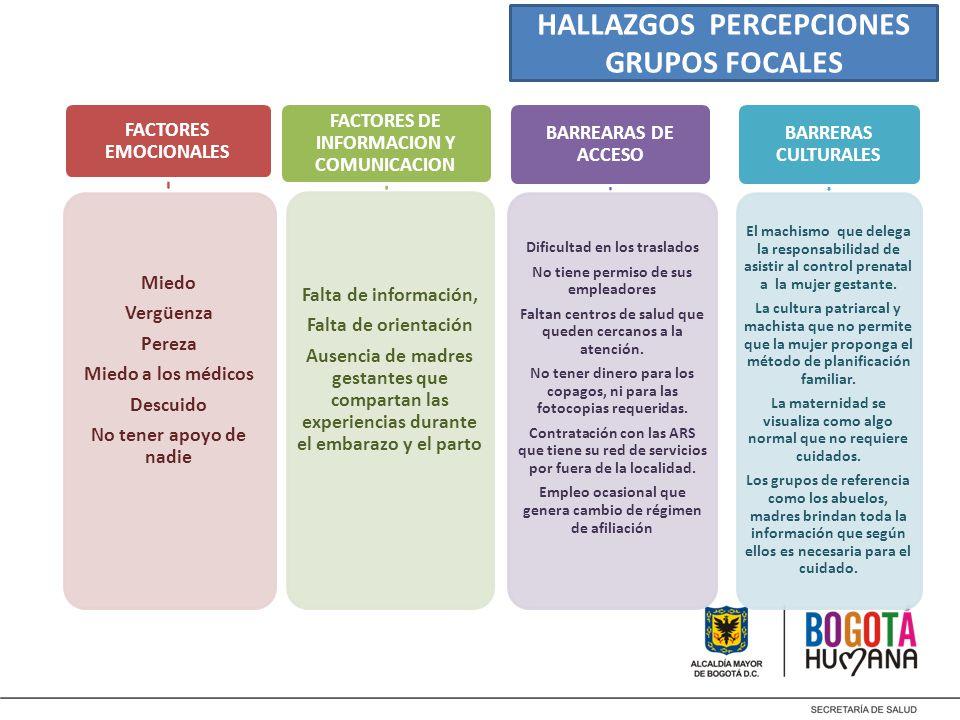 HALLAZGOS PERCEPCIONES GRUPOS FOCALES