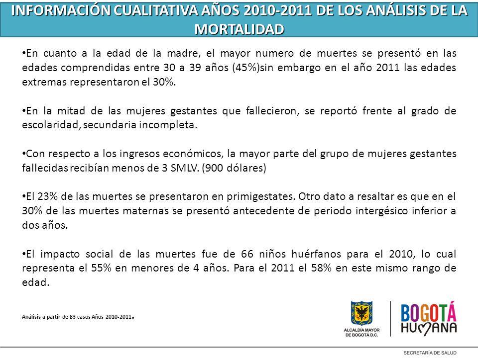 INFORMACIÓN CUALITATIVA AÑOS 2010-2011 DE LOS ANÁLISIS DE LA MORTALIDAD