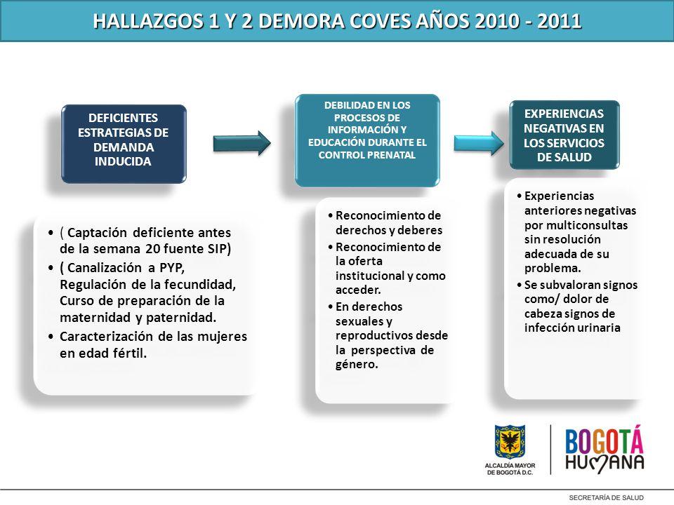 HALLAZGOS 1 Y 2 DEMORA COVES AÑOS 2010 - 2011