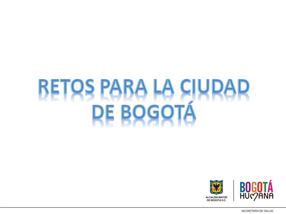 Retos para la ciudad De Bogotá