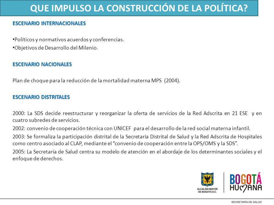 QUE IMPULSO LA CONSTRUCCIÓN DE LA POLÍTICA