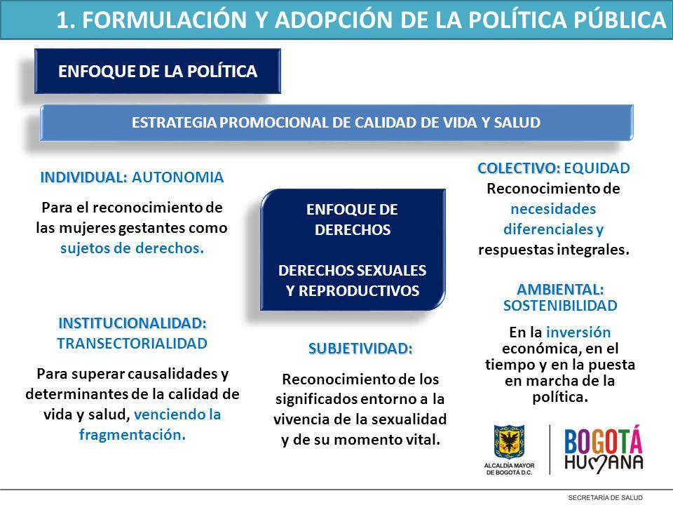 1. FORMULACIÓN Y ADOPCIÓN DE LA POLÍTICA PÚBLICA