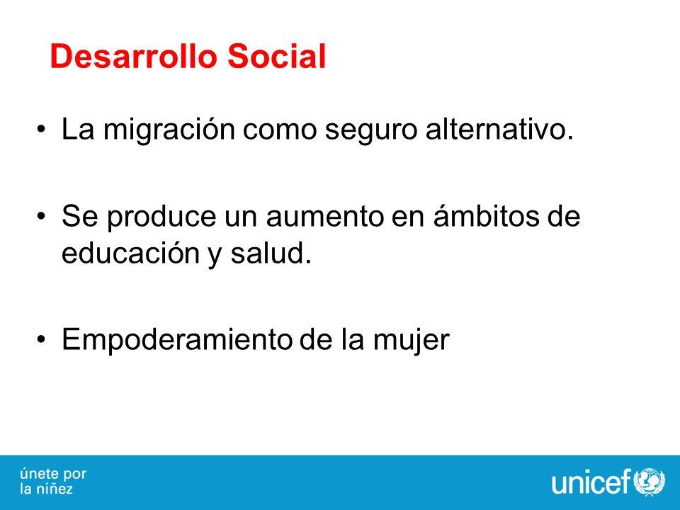 Desarrollo Social La migración como seguro alternativo.