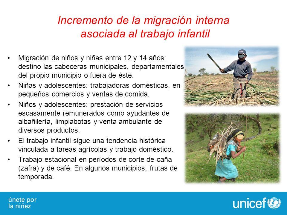 Incremento de la migración interna asociada al trabajo infantil