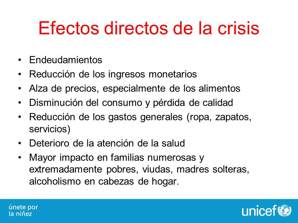 Efectos directos de la crisis
