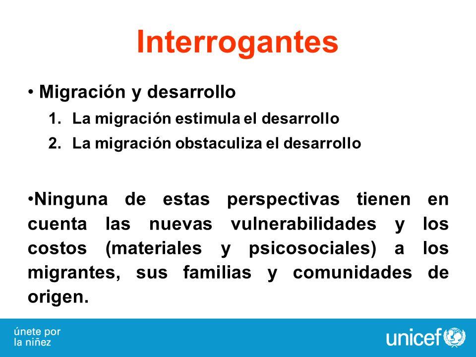 Interrogantes Migración y desarrollo