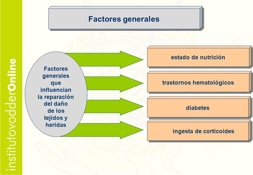 trastornos hematológicos ingesta de corticoides