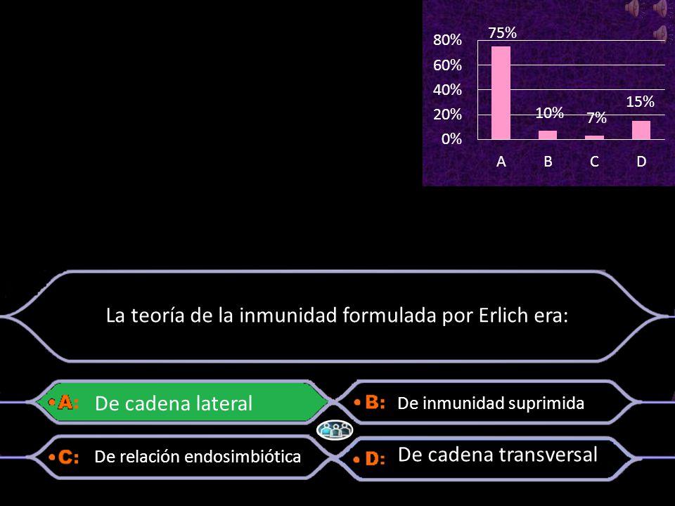 La teoría de la inmunidad formulada por Erlich era: