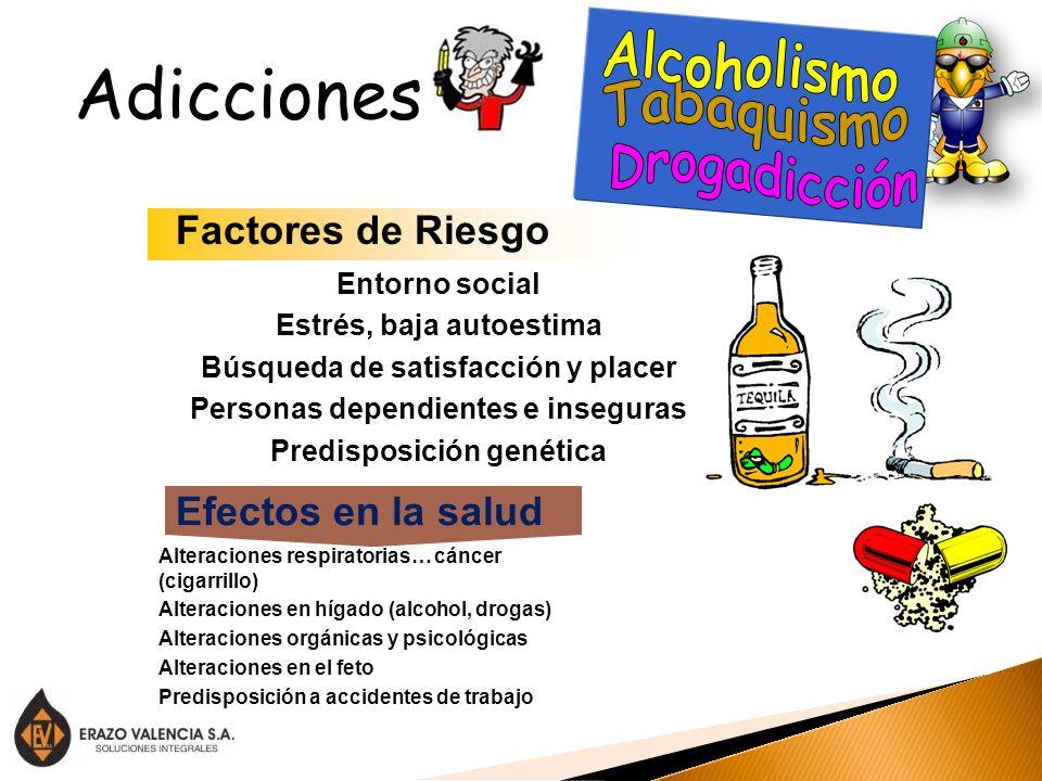 Adicciones Alcoholismo Tabaquismo Drogadicción Factores de Riesgo
